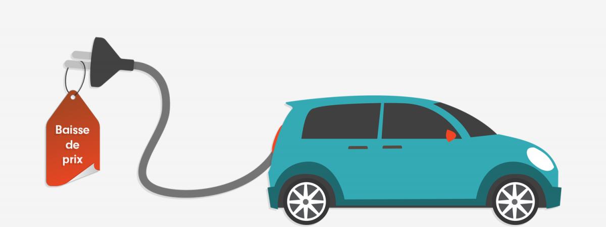 voitures électriques moins chères en 2024