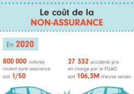 accident sans assurance